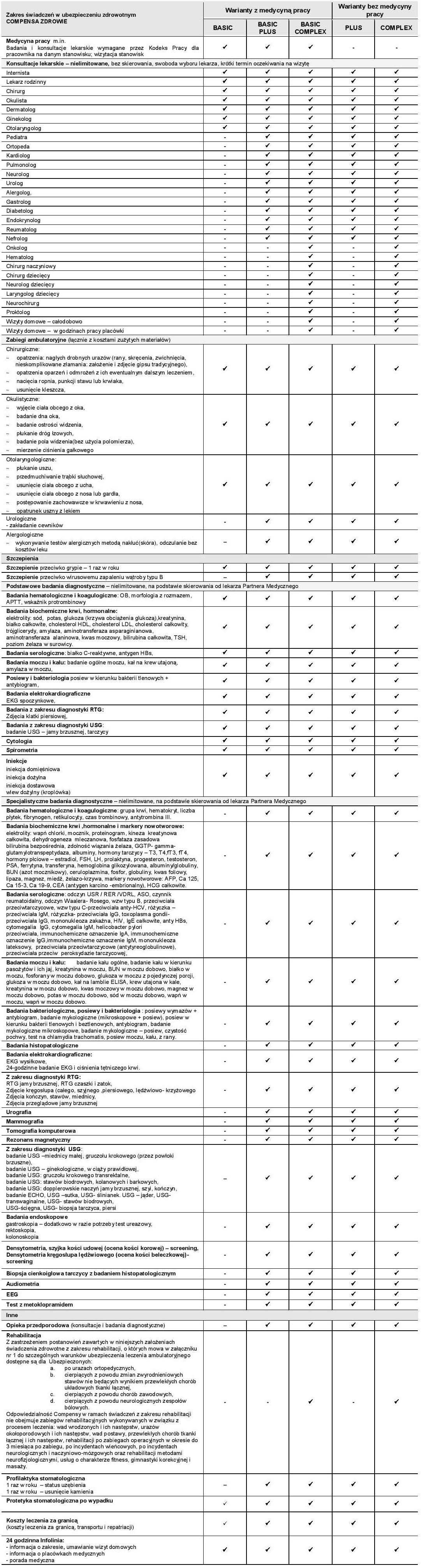Oferta pakietowa dla MSP Compensa Zdrowie-page-003